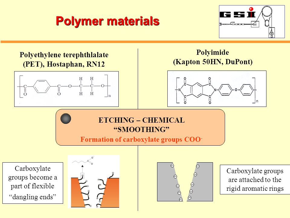 ETCHING – CHEMICAL SMOOTHING Formation of carboxylate groups COO - Polyethylene terephthlalate (PET), Hostaphan, RN12 Polyimide (Kapton 50HN, DuPont) n Polymer materials Carboxylate groups become a part of flexible dangling ends Carboxylate groups are attached to the rigid aromatic rings