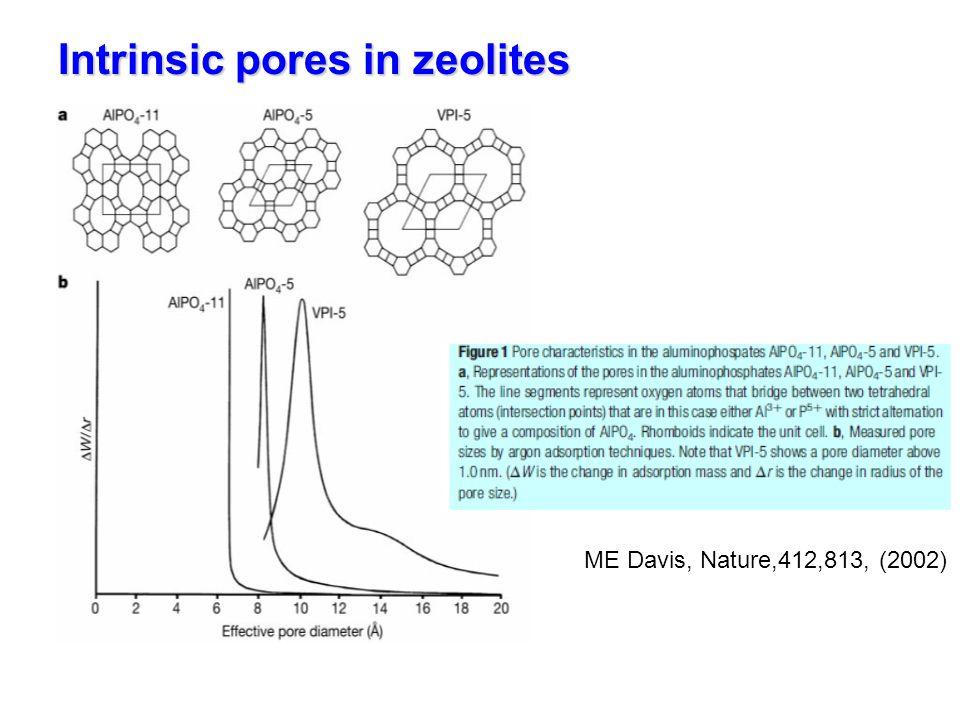 Pore size% pore volume % surface area Micro30 - 60>95 Meso< 10< 5 Macro25 - 30negligible