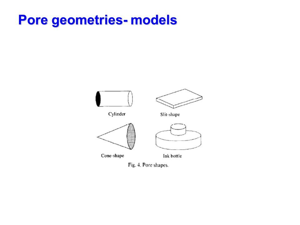 Surface area by BET method p/v( p 0 -p) = 1/v m C + (C-1)p/ Cv m p 0 - Plot of p/v(p 0 -p) Vs p/p 0 P 0 - Sat.