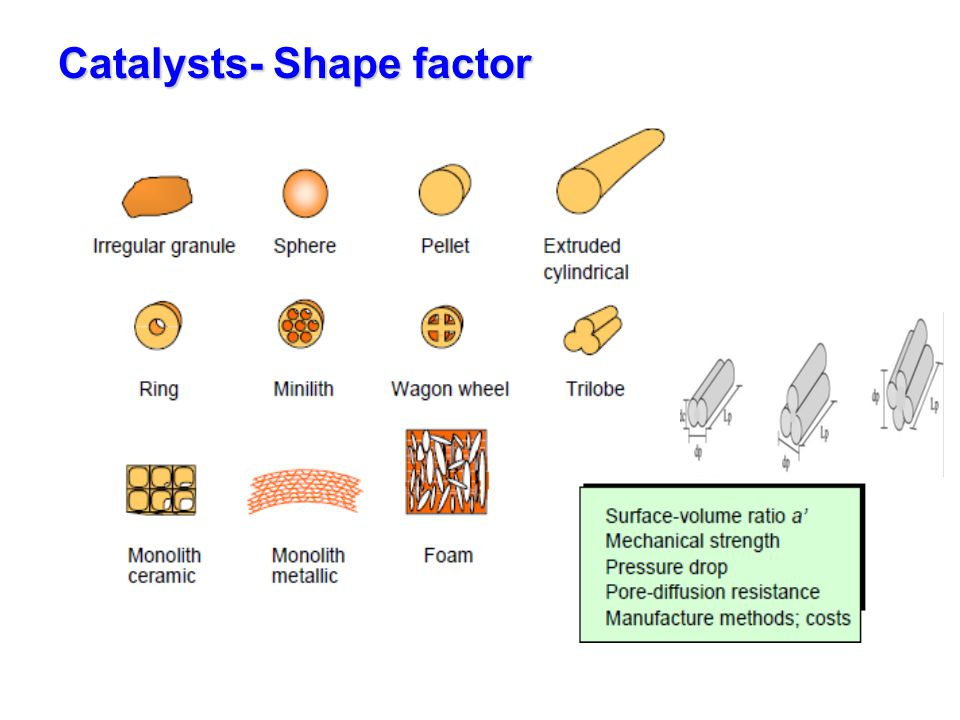 Catalysts-Characteristics Chemical composition Active elements, promoters, stabilizers Structural features Crystalline/Amorphous, Crystal structure Phase composition, Phase transformations- TiO 2— Anatase/Rutile Surface Properties Composition, -Bulk Vs Surface, in-situ techniques Co-ordination, Geometry/ Structure- Spectroscopic methods Dispersion & distribution of active phases Concentration profile, Crystallite size Electronic properties Redox character, Chemisorption Textural properties Surface area, Pore volume, Pore-size & distribution Physical properties Size, Shape, Strength Chemical properties Surface reactivity/Acidity/Basicity Enabling Structure-Activity correlations