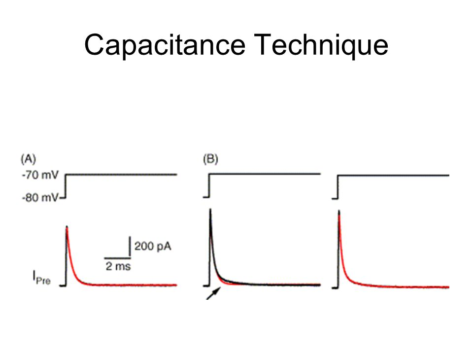 Capacitance Technique