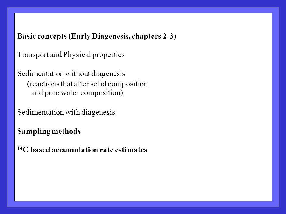 No diagenesis, constant fluxes 0 5 10 15 ky
