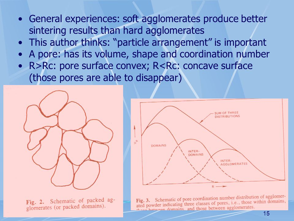 15 General experiences: soft agglomerates produce better sintering results than hard agglomerates This author thinks: particle arrangement is important A pore: has its volume, shape and coordination number R>Rc: pore surface convex; R<Rc: concave surface (those pores are able to disappear)