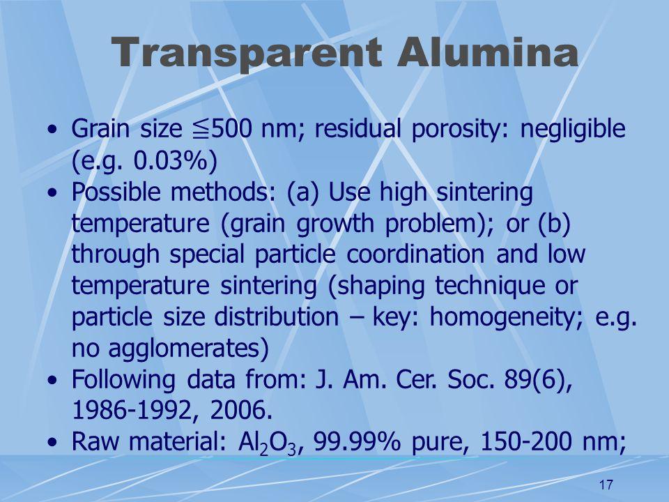 17 Transparent Alumina Grain size ≦ 500 nm; residual porosity: negligible (e.g. 0.03%) Possible methods: (a) Use high sintering temperature (grain gro