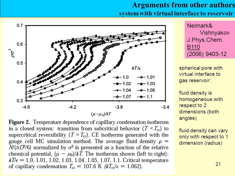 21 Neimark& Vishnyakov J.Phys.Chem.