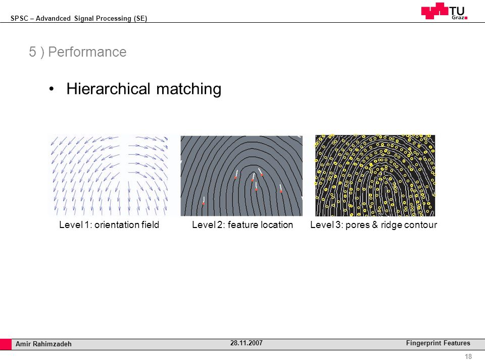SPSC – Advandced Signal Processing (SE) Professor Horst Cerjak, 19.12.2005 18 Amir Rahimzadeh 28.11.2007 Fingerprint Features 5 ) Performance Hierarchical matching Level 1: orientation field Level 2: feature location Level 3: pores & ridge contour
