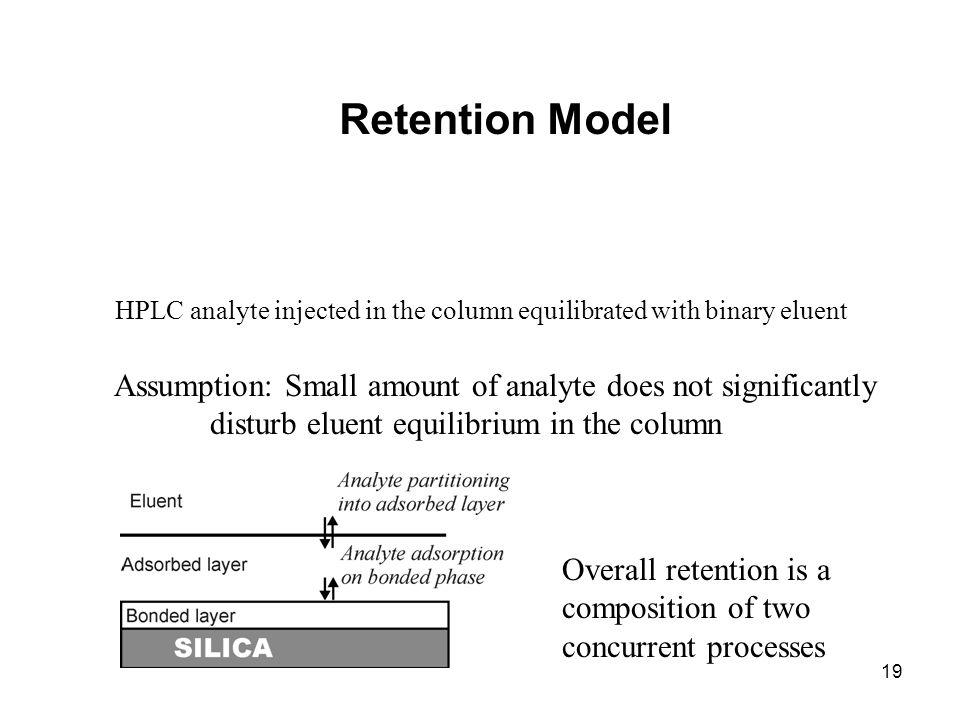 19 Retention Model HPLC analyte injected in the column equilibrated with binary eluent Assumption: Small amount of analyte does not significantly disturb eluent equilibrium in the column Overall retention is a composition of two concurrent processes