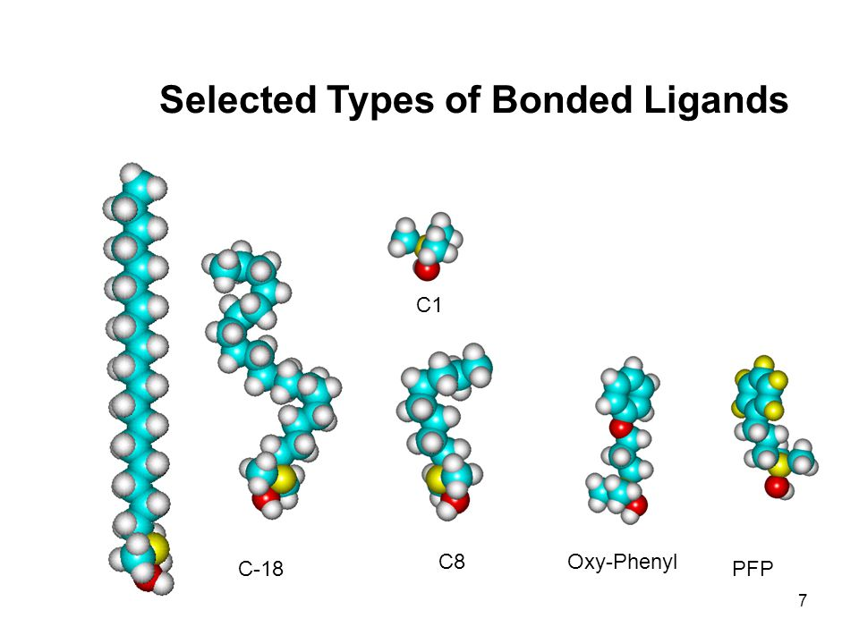 7 Selected Types of Bonded Ligands C-18 C8 C1 PFP Oxy-Phenyl