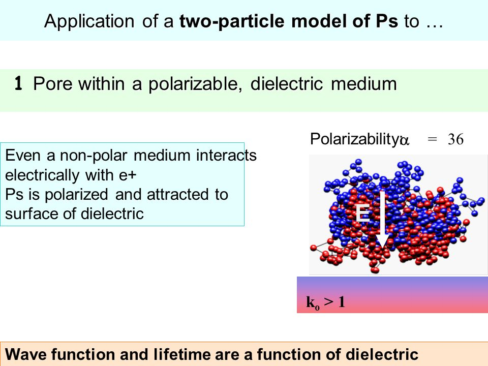 Application of a two-particle model of Ps to … Pore within a polarizable, dielectric medium 1 Pore within a polarizable, dielectric medium Wave functi