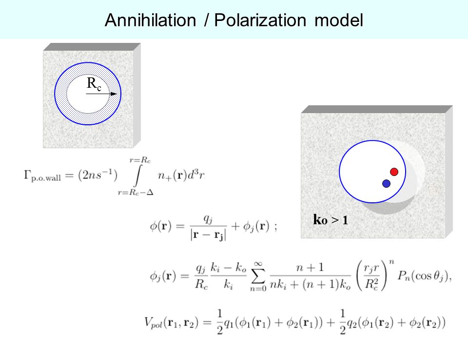 Annihilation / Polarization model k o > 1 RcRc