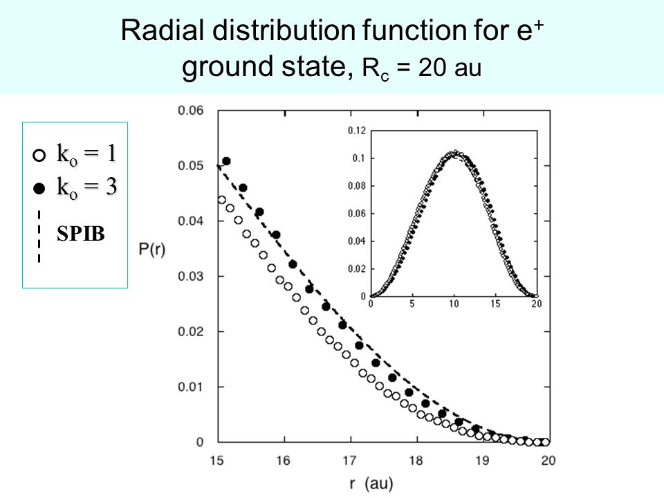 Radial distribution function for e + ground state, R c = 20 au k o = 3 k o = 1 SPIB
