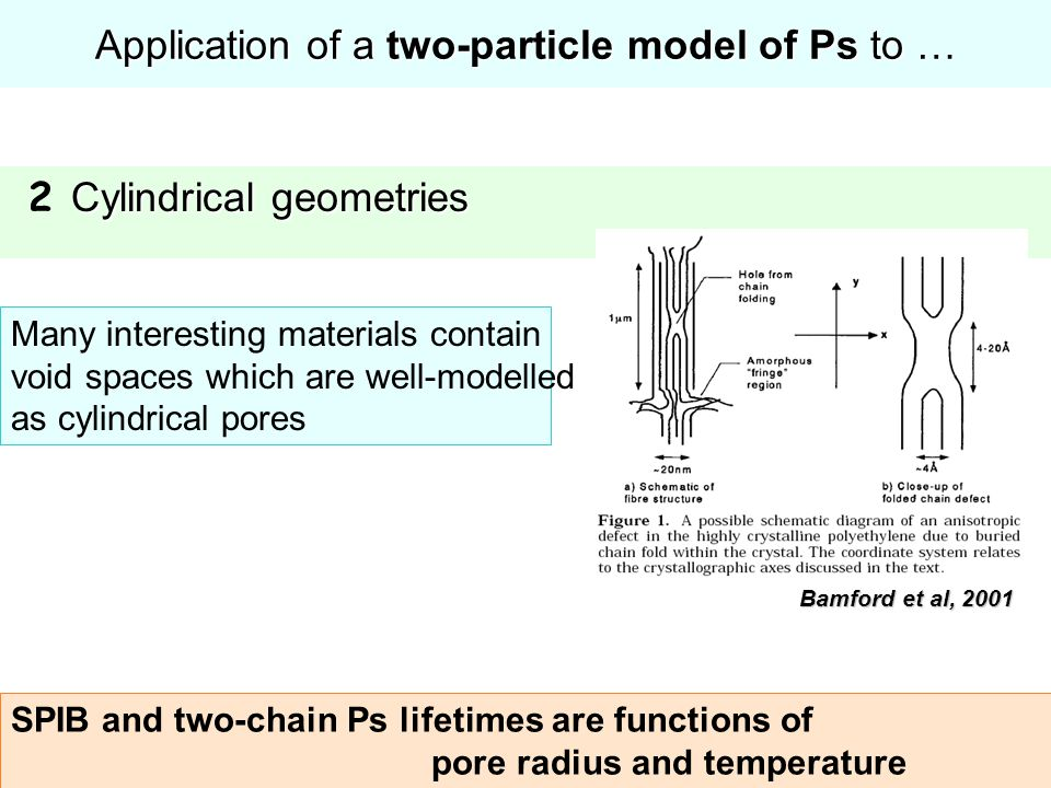 Application of a two-particle model of Ps to … Cylindrical geometries 2 Cylindrical geometries SPIB and two-chain Ps lifetimes are functions of pore radius and temperature Many interesting materials contain void spaces which are well-modelled as cylindrical pores Bamford et al, 2001