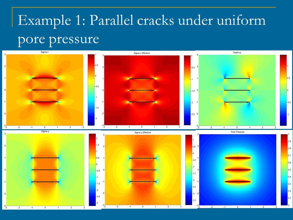 Example 1: Parallel cracks under uniform pore pressure