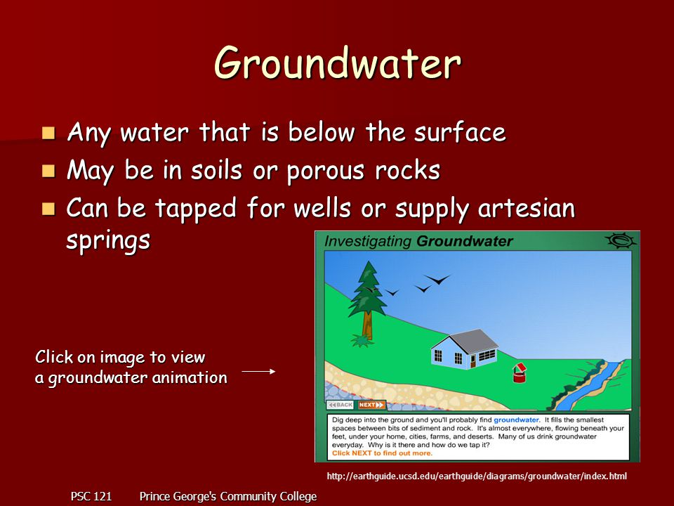 PSC 121 Prince George s Community College Groundwater Any water that is below the surface Any water that is below the surface May be in soils or porous rocks May be in soils or porous rocks Can be tapped for wells or supply artesian springs Can be tapped for wells or supply artesian springs Click on image to view a groundwater animation http://earthguide.ucsd.edu/earthguide/diagrams/groundwater/index.html