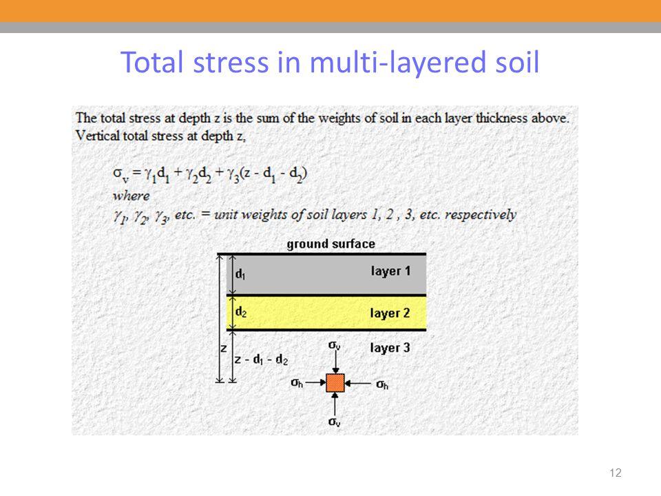12 Total stress in multi-layered soil