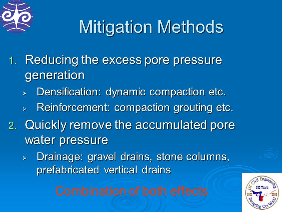 Mitigation Methods 1.