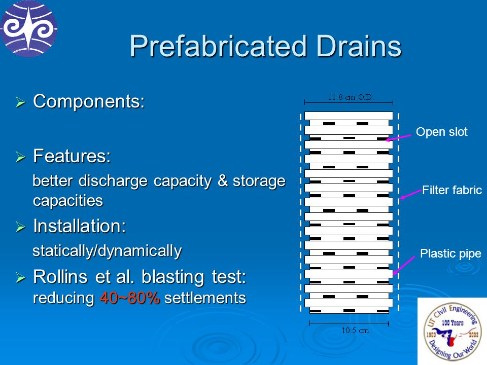 Prefabricated Drains Prefabricated Drains  Components:  Features: better discharge capacity & storage capacities better discharge capacity & storage capacities  Installation: statically/dynamically statically/dynamically  Rollins et al.
