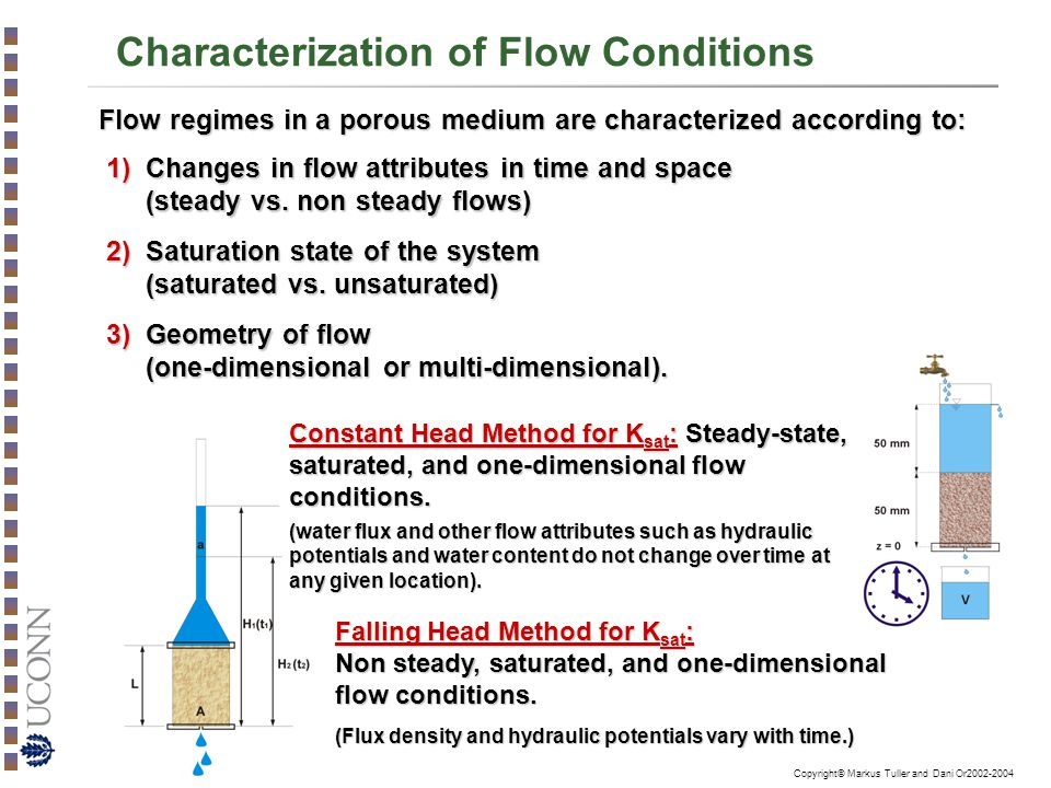 Copyright© Markus Tuller and Dani Or2002-2004 Characterization of Flow Conditions 1)Changes in flow attributes in time and space (steady vs. non stead