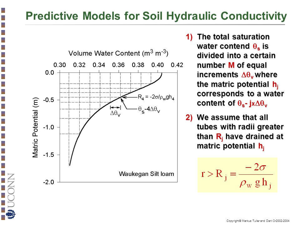 Copyright© Markus Tuller and Dani Or2002-2004 Predictive Models for Soil Hydraulic Conductivity 1)The total saturation water contend  s is divided into a certain number M of equal increments  v where the matric potential h j corresponds to a water content of  s - j x  v 2)We assume that all tubes with radii greater than R j have drained at matric potential h j