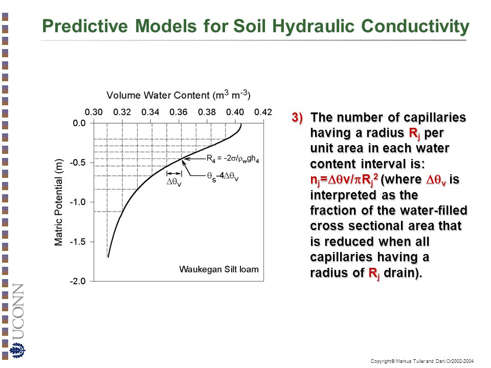 Copyright© Markus Tuller and Dani Or2002-2004 Predictive Models for Soil Hydraulic Conductivity 3)The number of capillaries having a radius R j per un