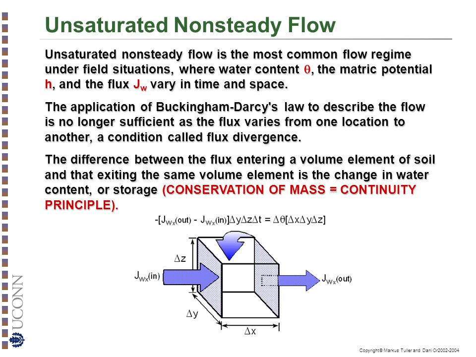 Copyright© Markus Tuller and Dani Or2002-2004 Unsaturated Nonsteady Flow Unsaturated nonsteady flow is the most common flow regime under field situati