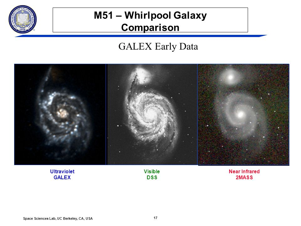 17 Space Sciences Lab, UC Berkeley, CA, USA M51 – Whirlpool Galaxy Comparison Ultraviolet GALEX Visible DSS Near Infrared 2MASS GALEX Early Data