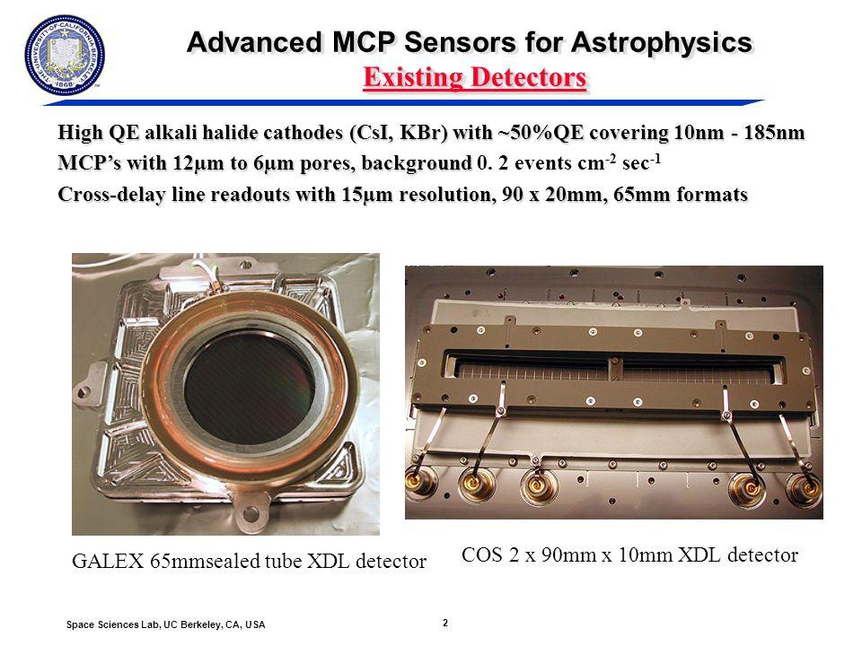 3 Space Sciences Lab, UC Berkeley, CA, USA COS FUV Detector and Electronics Advanced MCP Sensors for Astrophysics COS FUV Detector and Electronics