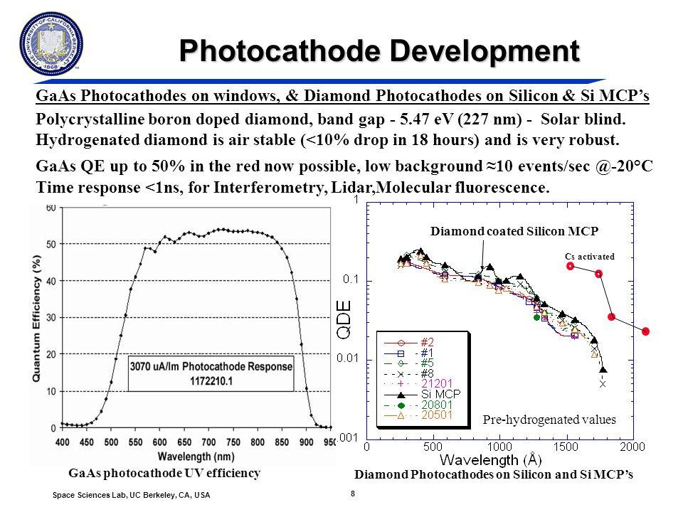 9 Space Sciences Lab, UC Berkeley, CA, USA GaN Photocathodes Fig.1.