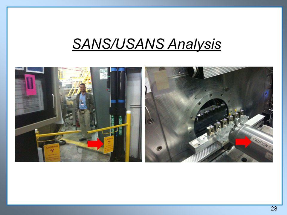SANS/USANS Analysis 28