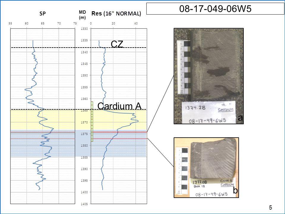 MD (m) CZ Cardium A a b 08-17-049-06W5 Res 5