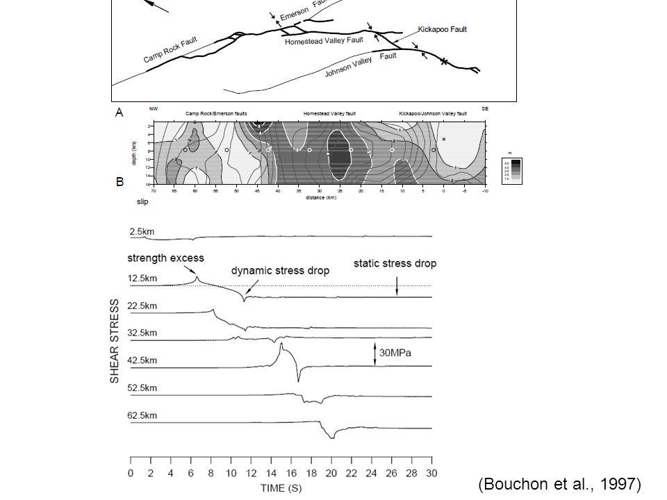 (Bouchon et al., 1997)