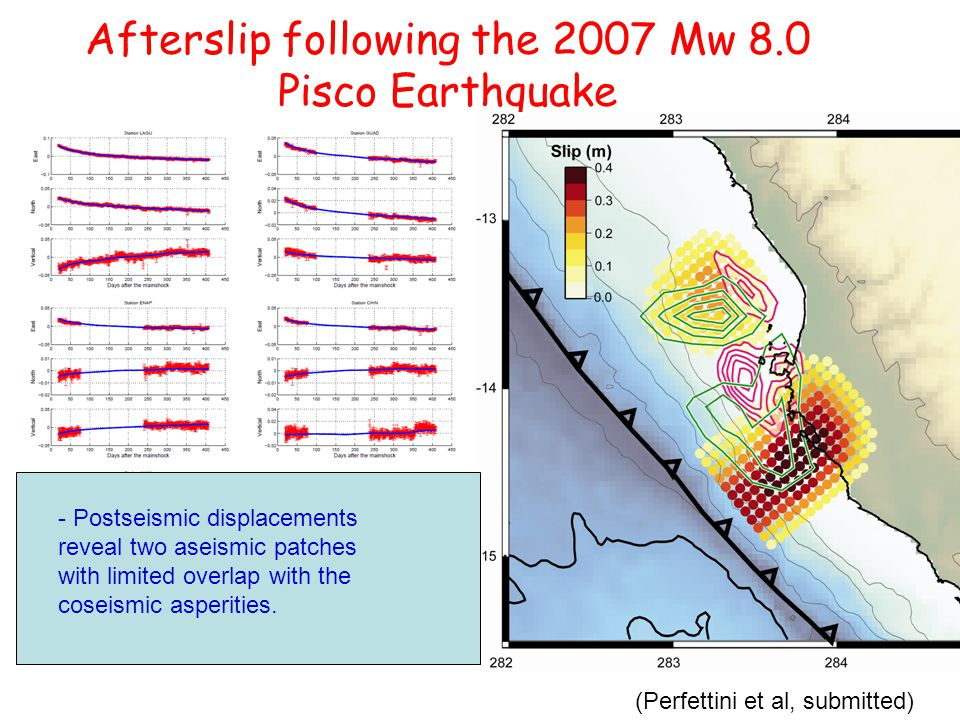 (Perfettini et al, submitted) Afterslip following the 2007 Mw 8.0 Pisco Earthquake - Postseismic displacements reveal two aseismic patches with limite