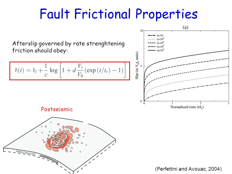 Fault Frictional Properties (Perfettini and Avouac, 2004) Afterslip governed by rate strenghtening friction should obey: Postseismic
