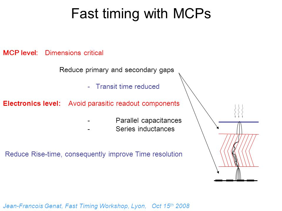 Fast timing with MCPs MCP level: Dimensions critical Reduce primary and secondary gaps - Transit time reduced Electronics level: Avoid parasitic readout components -Parallel capacitances -Series inductances Reduce Rise-time, consequently improve Time resolution Jean-Francois Genat, Fast Timing Workshop, Lyon, Oct 15 th 2008