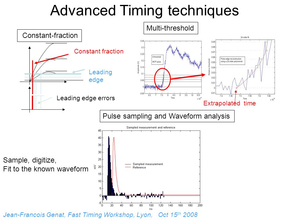 Advanced Timing techniques Extrapolated time Multi-threshold Leading edge errors Leading edge Constant fraction Constant-fractionPulse sampling and Waveform analysis Jean-Francois Genat, Fast Timing Workshop, Lyon, Oct 15 th 2008 Sample, digitize, Fit to the known waveform