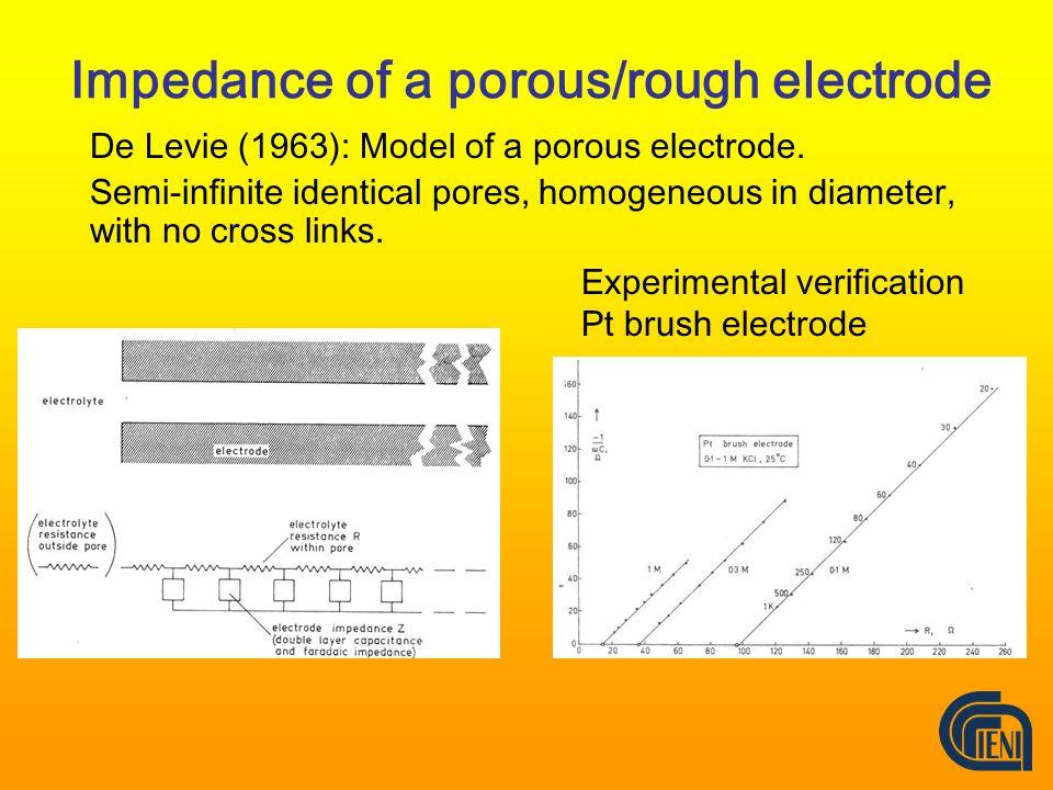 Impedance of a porous/rough electrode De Levie (1963): Model of a porous electrode.