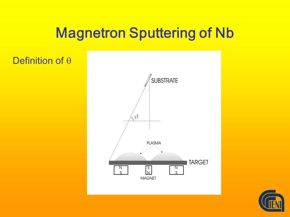 Magnetron Sputtering of Nb Definition of 