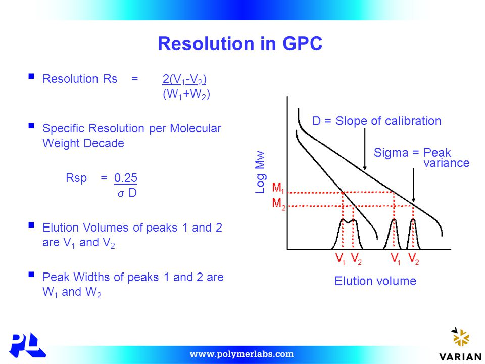 Resolution in GPC  Resolution Rs =2(V 1 -V 2 ) (W 1 +W 2 )  Specific Resolution per Molecular Weight Decade Rsp =0.25  D  Elution Volumes of peaks 1 and 2 are V 1 and V 2  Peak Widths of peaks 1 and 2 are W 1 and W 2