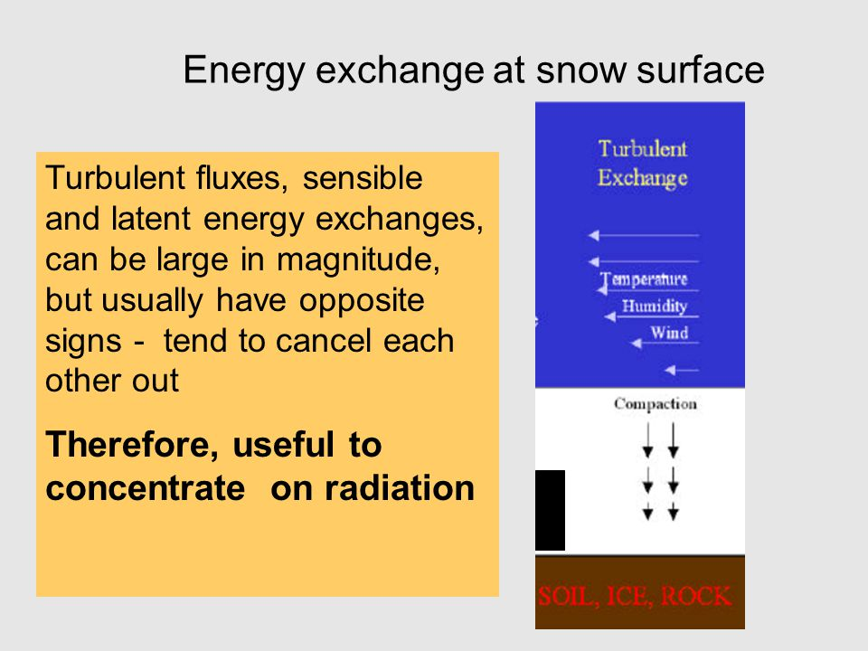 Energy exchange at snow surface Turbulent fluxes, sensible and latent energy exchanges, can be large in magnitude, but usually have opposite signs - t