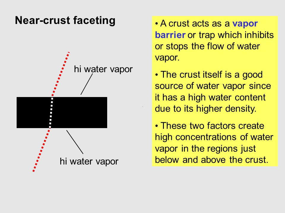 A crust acts as a vapor barrier or trap which inhibits or stops the flow of water vapor. The crust itself is a good source of water vapor since it has