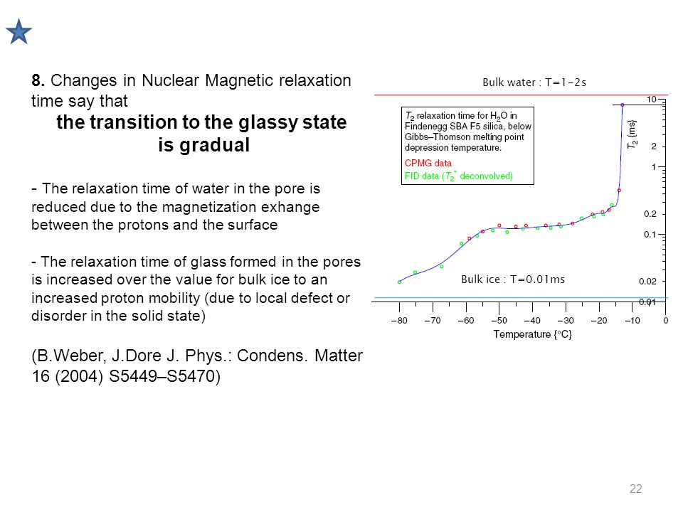 22 8. Changes in Nuclear Magnetic relaxation time say that the transition to the glassy state is gradual - The relaxation time of water in the pore is