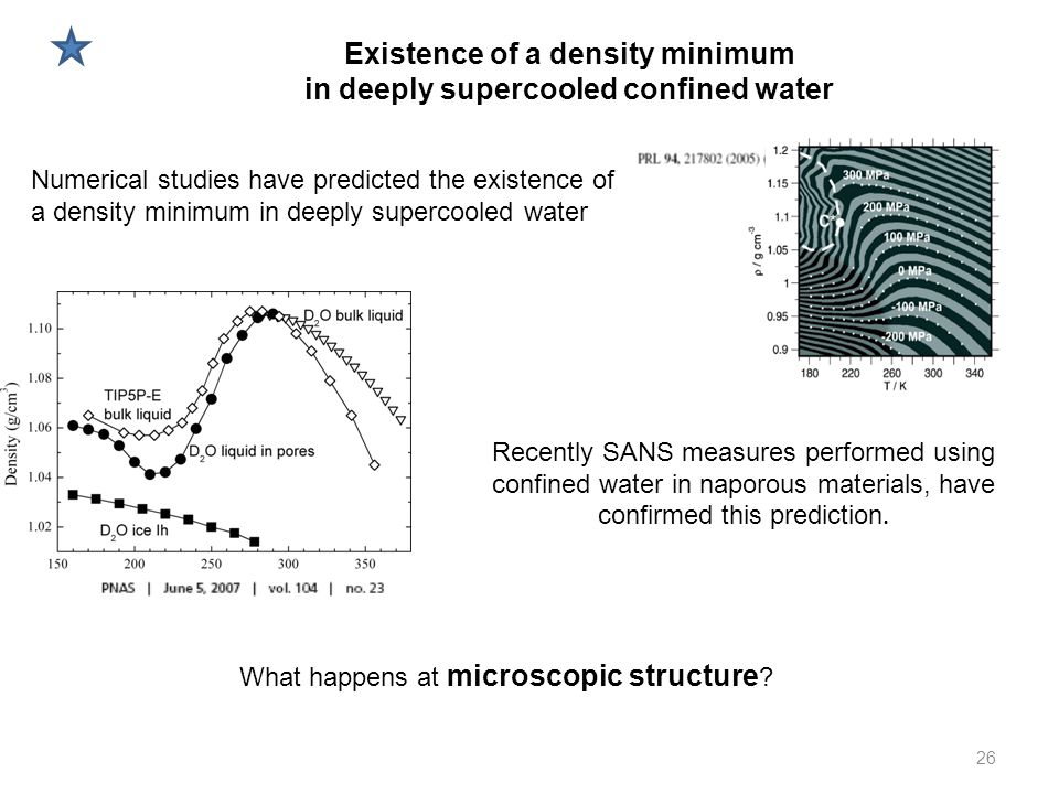 26 Existence of a density minimum in deeply supercooled confined water Numerical studies have predicted the existence of a density minimum in deeply supercooled water Recently SANS measures performed using confined water in naporous materials, have confirmed this prediction.