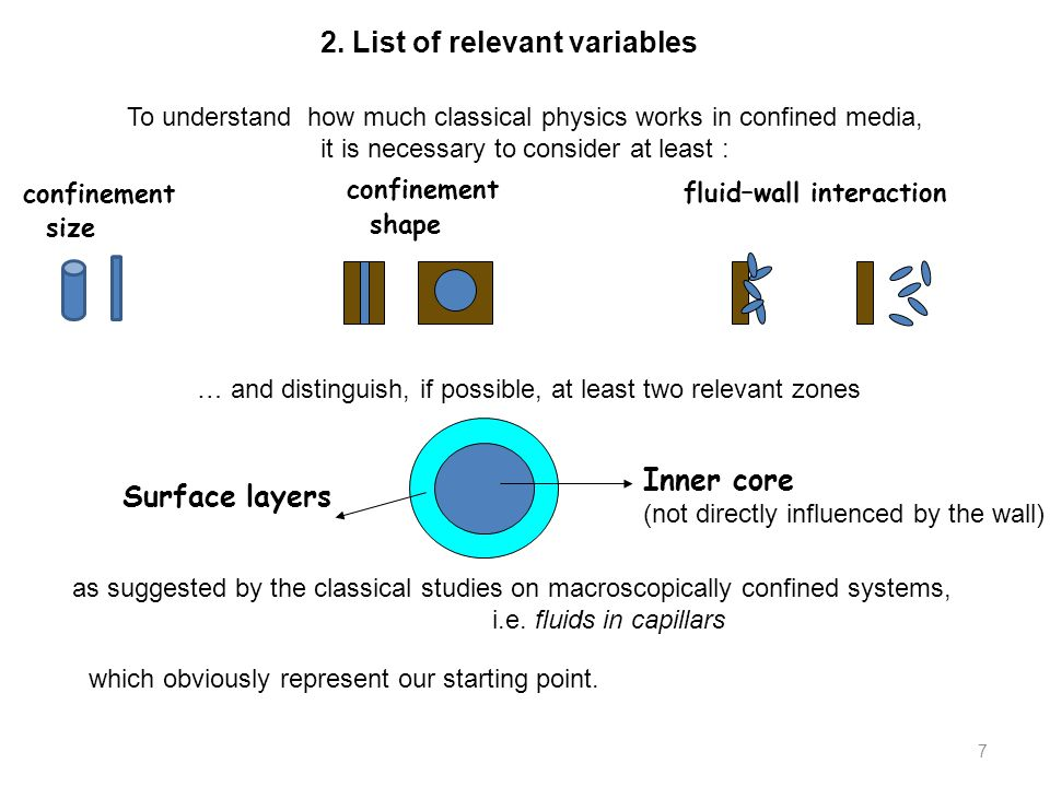7 To understand how much classical physics works in confined media, it is necessary to consider at least : … and distinguish, if possible, at least two relevant zones Surface layers Inner core (not directly influenced by the wall) as suggested by the classical studies on macroscopically confined systems, i.e.