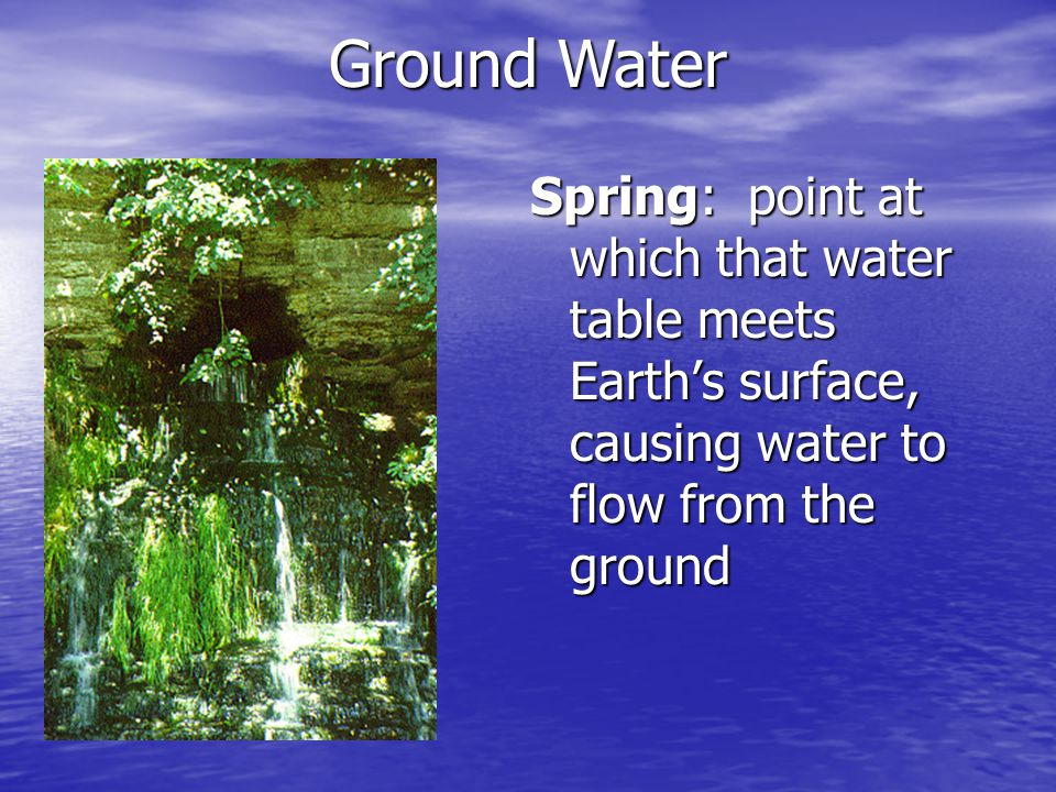 Spring: point at which that water table meets Earth's surface, causing water to flow from the ground Ground Water