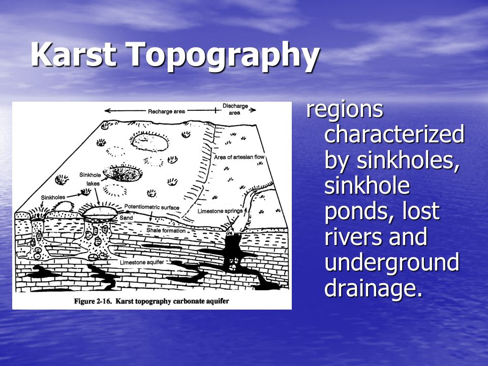 Karst Topography regions characterized by sinkholes, sinkhole ponds, lost rivers and underground drainage.