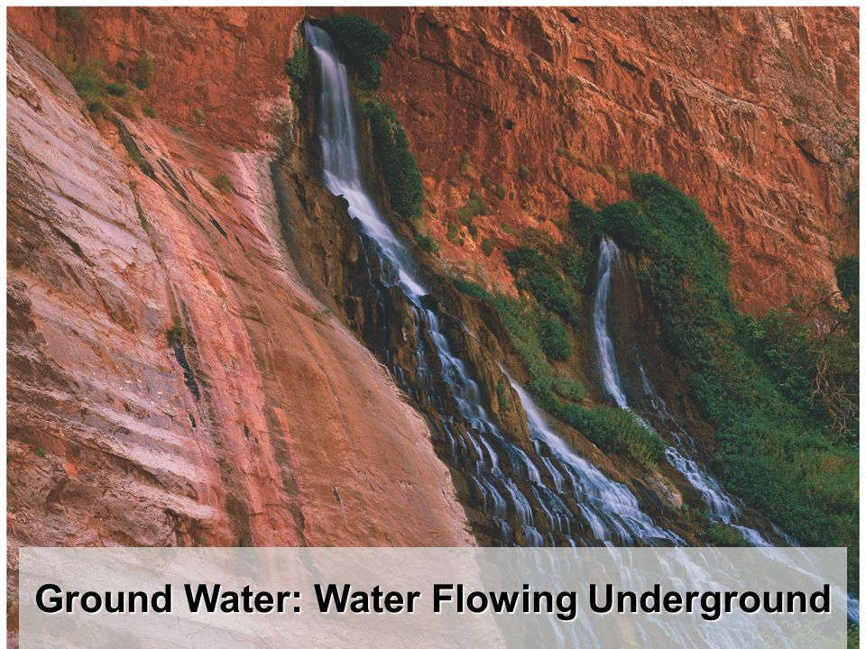 A Spring: Ground Water Becomes Surface Water