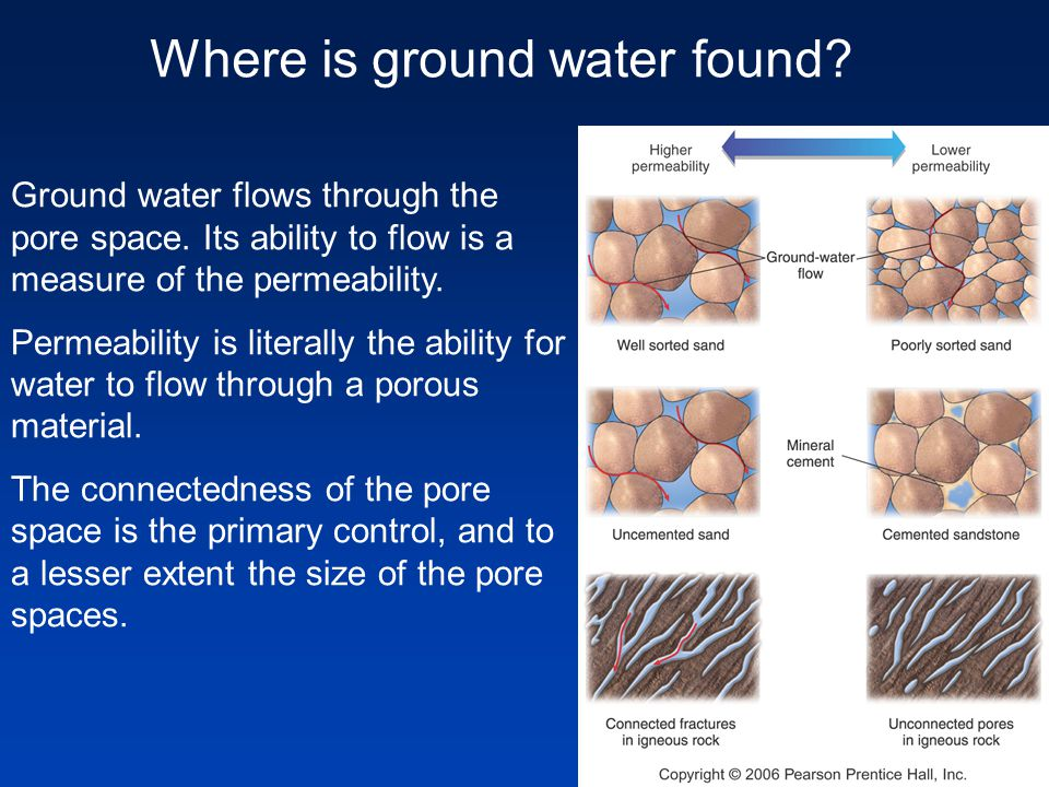 Ground water flows through the pore space. Its ability to flow is a measure of the permeability. Permeability is literally the ability for water to fl