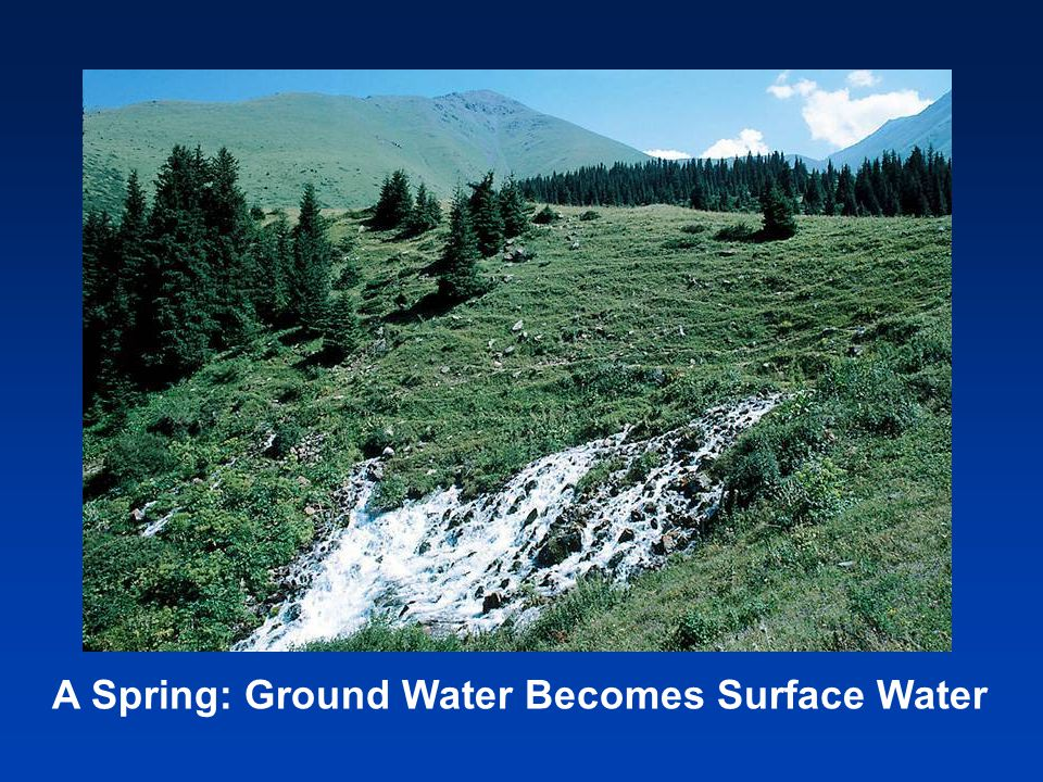 Pollution in ground water: Once contaminants enter the ground water they may remain there for thousands of years, or be discharged into streams.