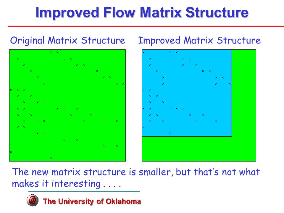 Improved Flow Matrix Structure The University of Oklahoma Improved Flow Matrix Structure Improved Matrix Structure The new matrix structure is smaller, but that's not what makes it interesting....