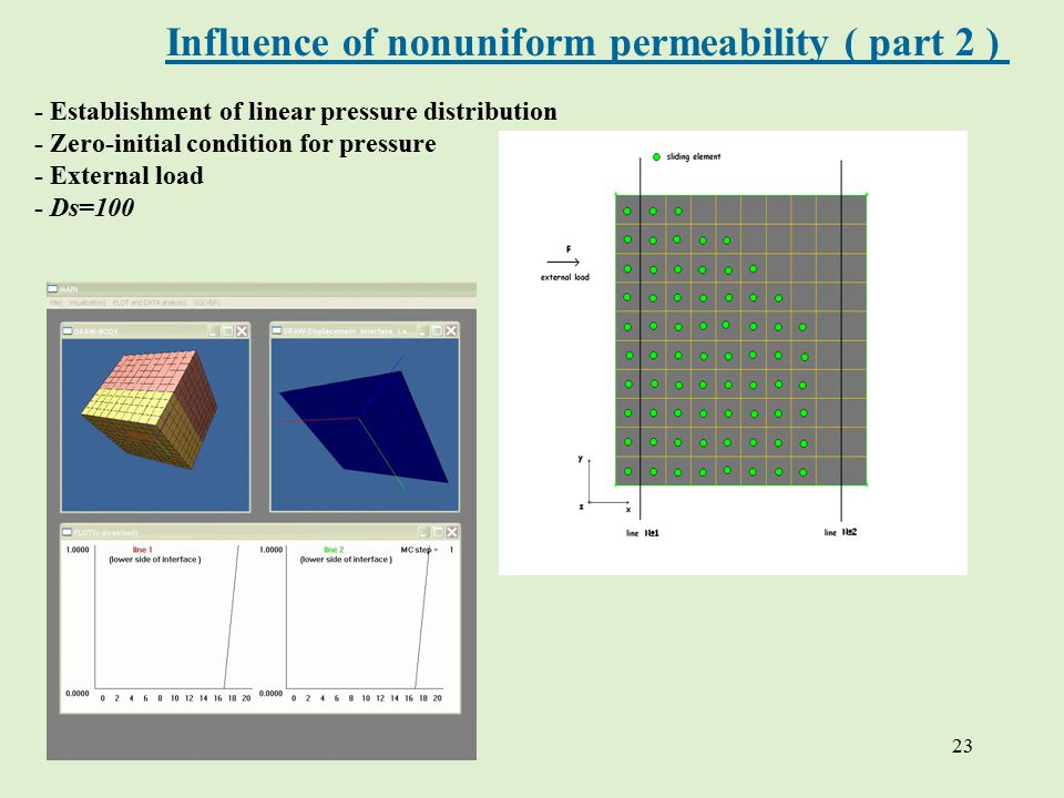 23 Influence of nonuniform permeability ( part 2 ) - Establishment of linear pressure distribution - Zero-initial condition for pressure - External load - Ds=100